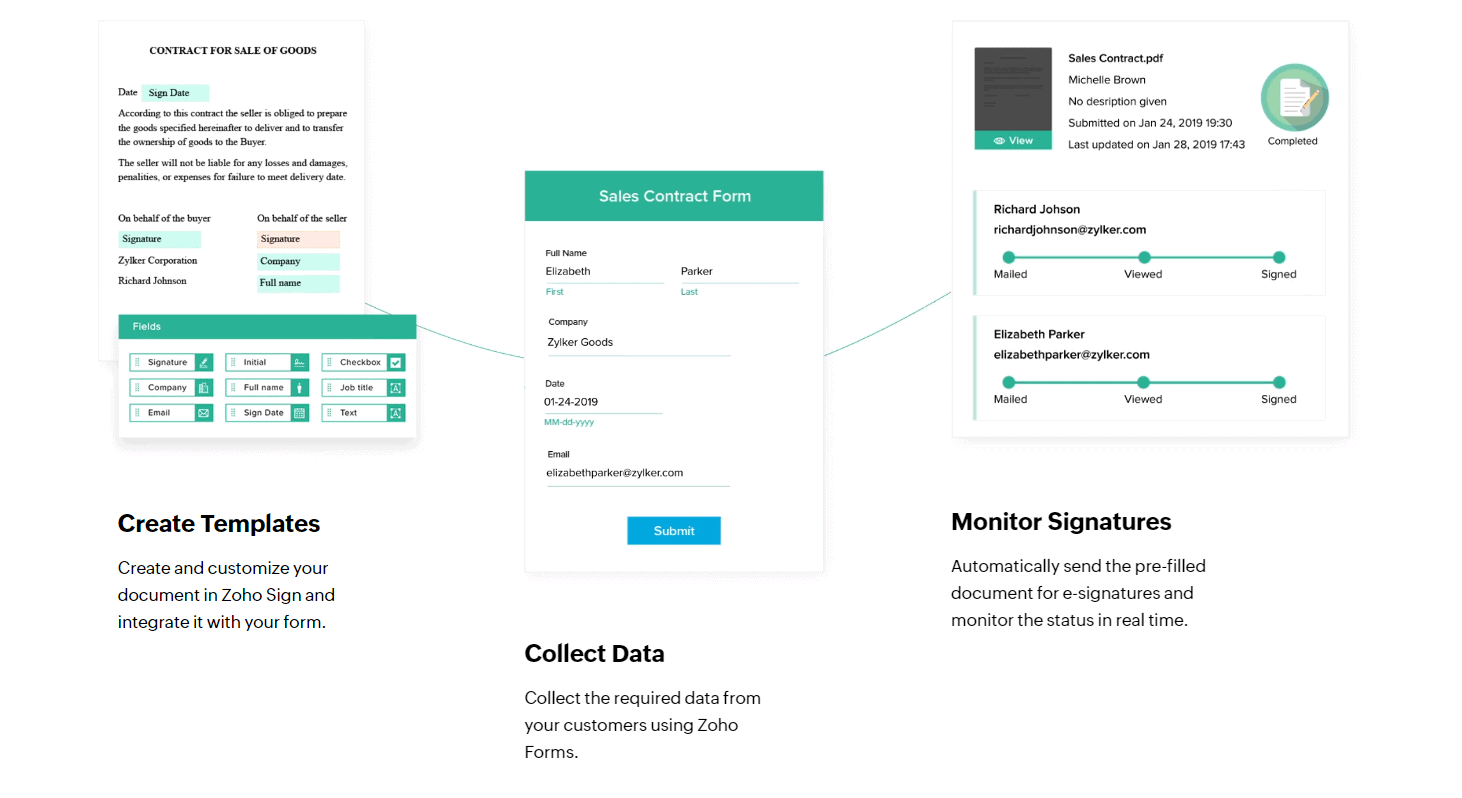 Zoho forms electronic signatures