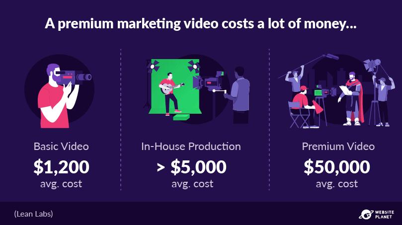 -outline---video-marketing-statistics-10.png