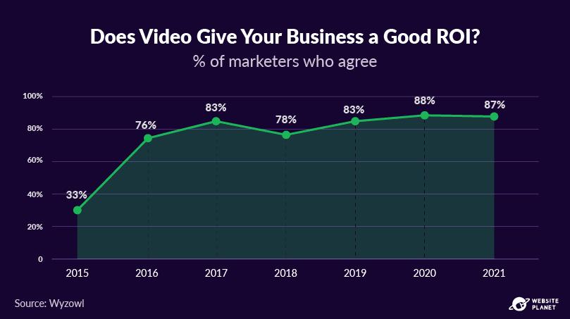-outline---video-marketing-statistics-11.png