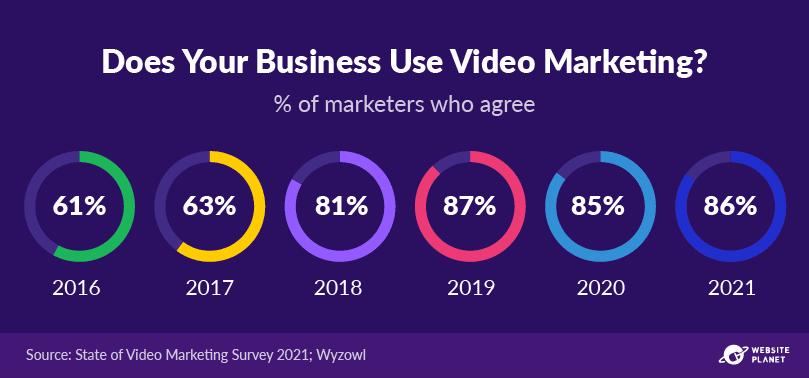 -outline---video-marketing-statistics-12.png