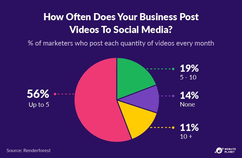 -outline---video-marketing-statistics-13.png