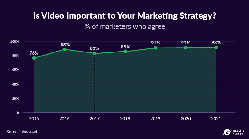 -outline---video-marketing-statistics-14.png