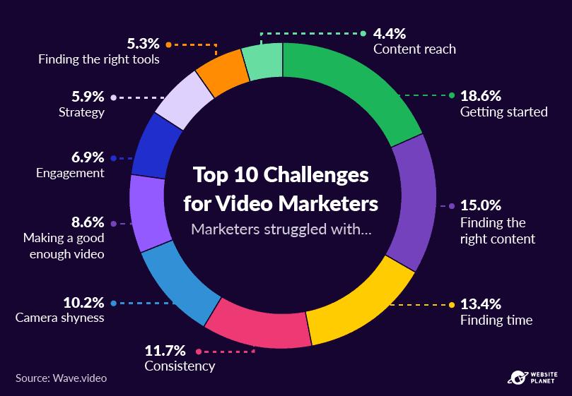 -outline---video-marketing-statistics-16.png