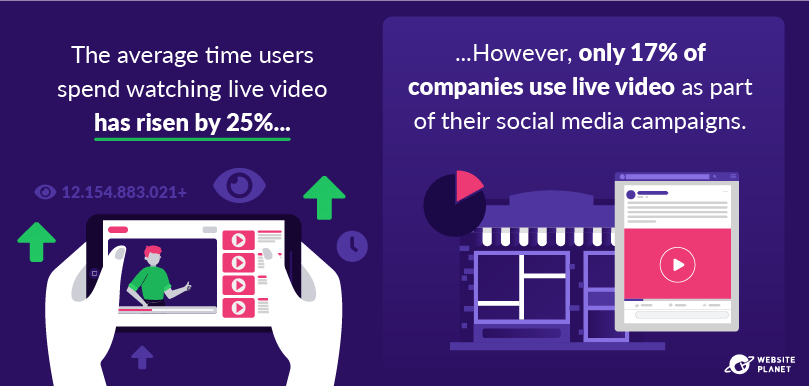 -outline---video-marketing-statistics-24.png