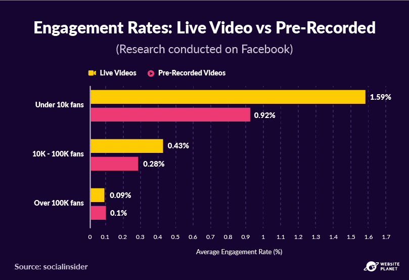 -outline---video-marketing-statistics-25.png