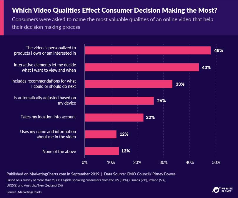-outline---video-marketing-statistics-29.png