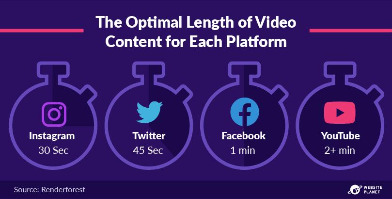 -outline---video-marketing-statistics-43.png