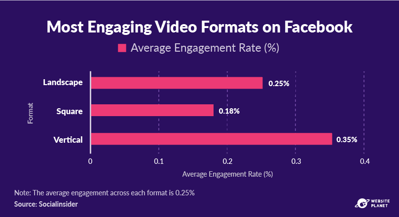 -outline---video-marketing-statistics-44.png