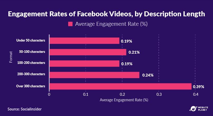 -outline---video-marketing-statistics-45.png