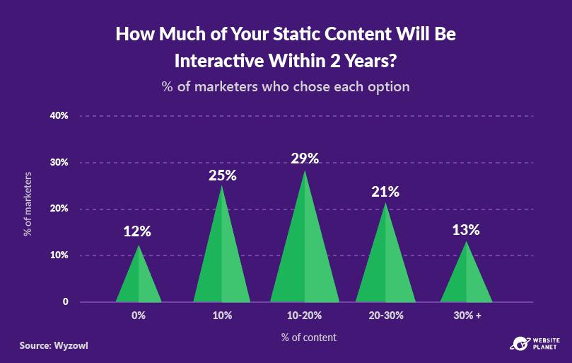 -outline---video-marketing-statistics-52.png