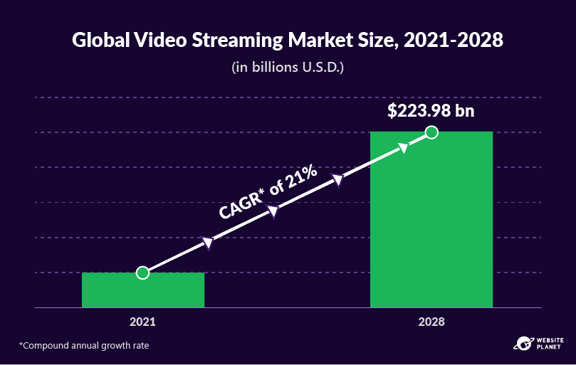 -outline---video-marketing-statistics-53.png