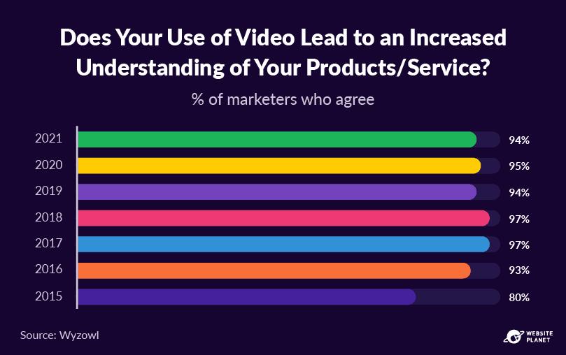 -outline---video-marketing-statistics-6.png