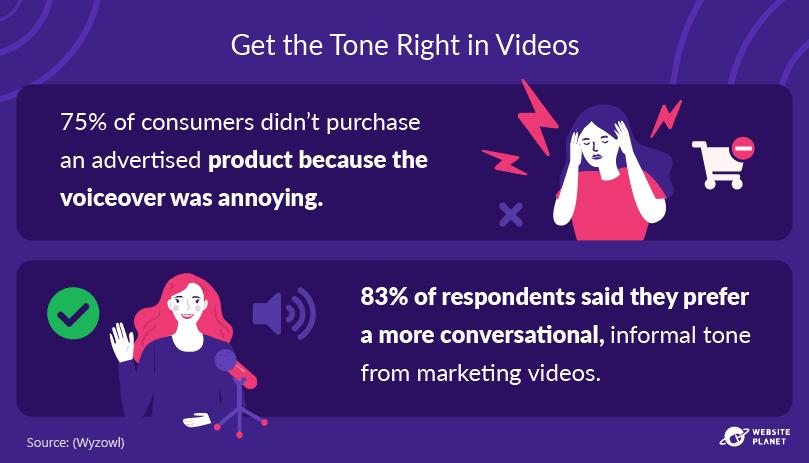 -outline---video-marketing-statistics-7.png