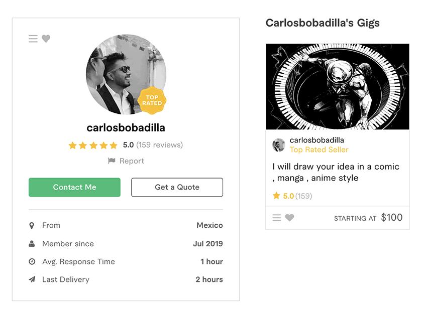 Fiverr profile – CarlosBobadilla