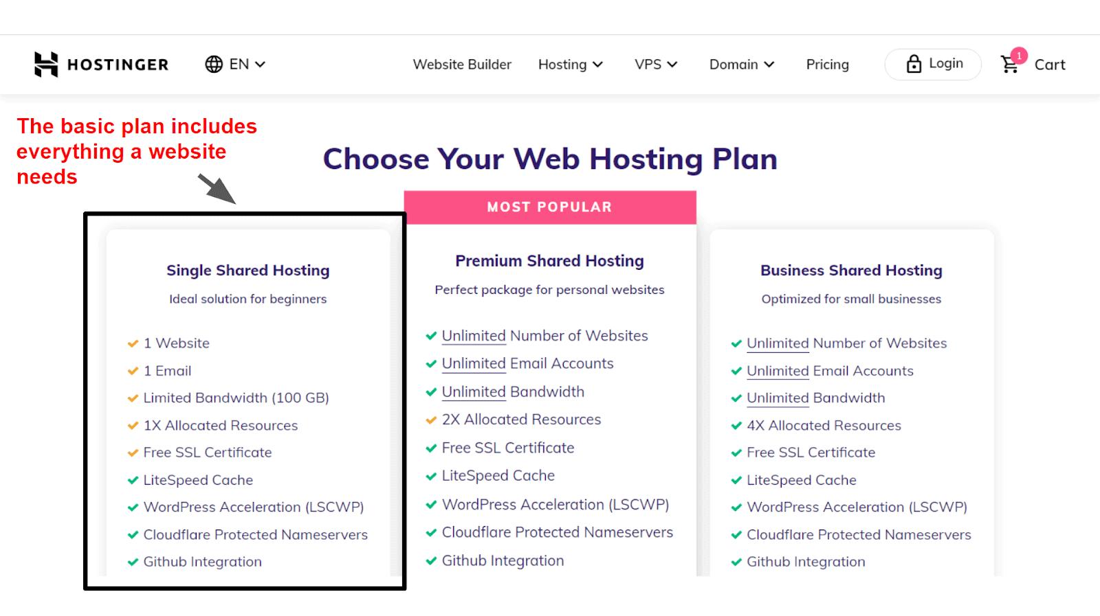 Hostinger - shared hosting plans