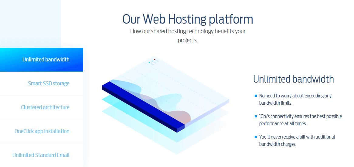 FastHosts - shared hosting platform