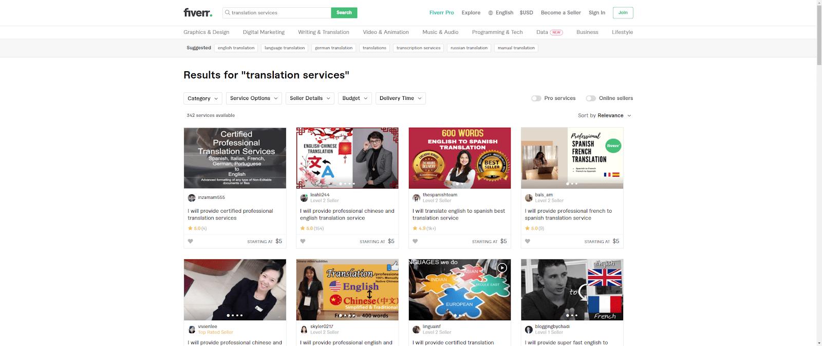 Fiverr screenshot - translation services