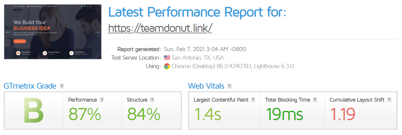 A2 Hosting GTmetrix test result