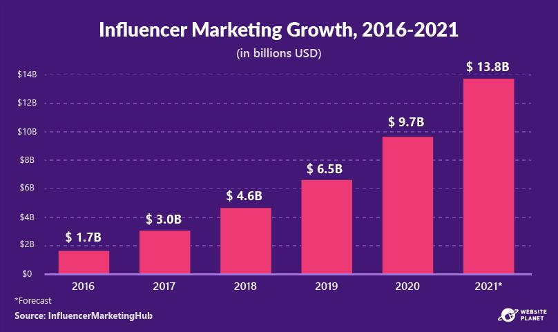 -outline---instagram-marketing-stats-14.png