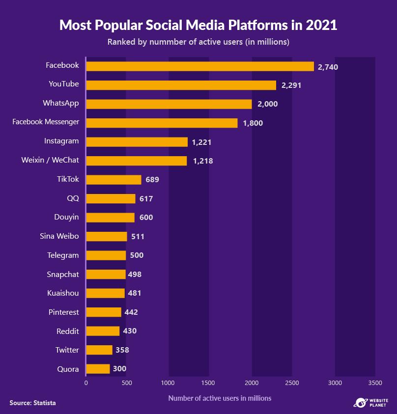 -outline---instagram-marketing-stats-2.png
