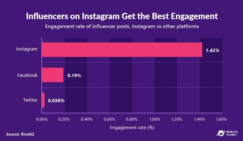 -outline---instagram-marketing-stats-22.png