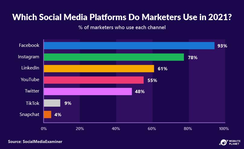 -outline---instagram-marketing-stats-27.png