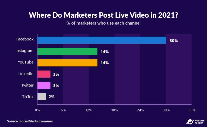 -outline---instagram-marketing-stats-29.png