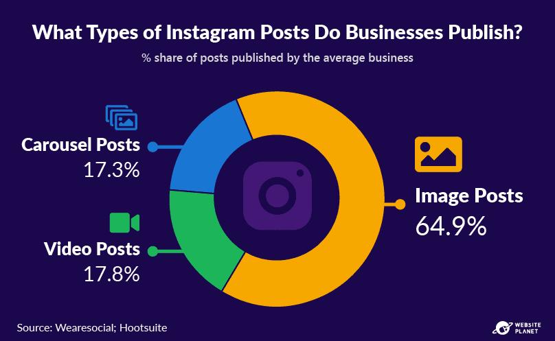 -outline---instagram-marketing-stats-32.png