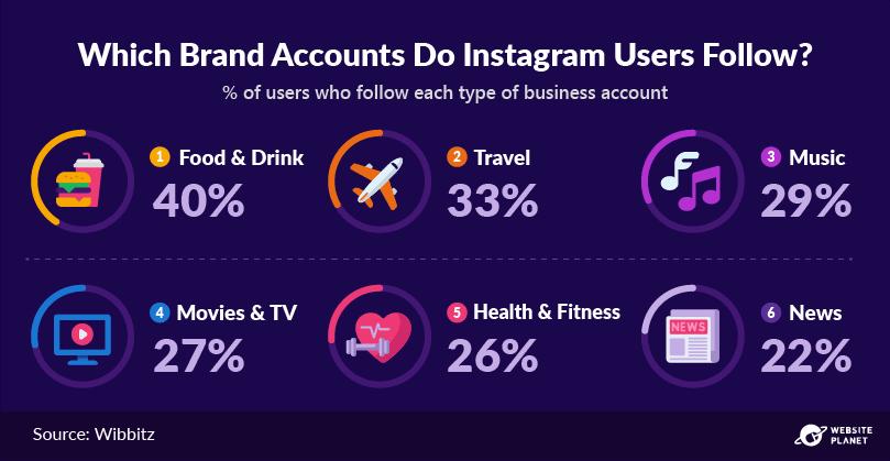 -outline---instagram-marketing-stats-33.png