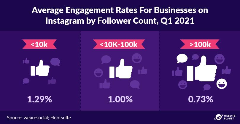 -outline---instagram-marketing-stats-34.png