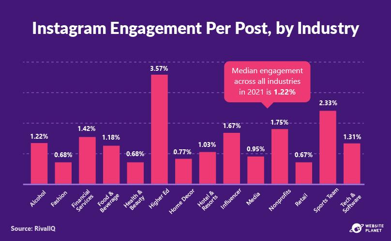 -outline---instagram-marketing-stats-35.png