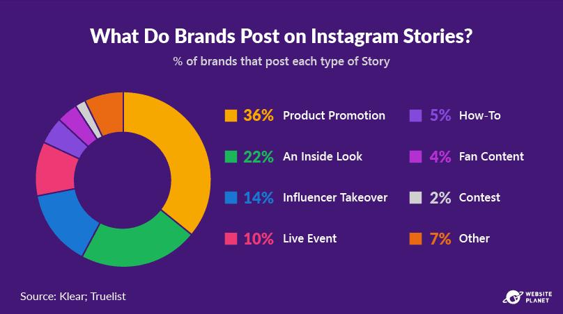 -outline---instagram-marketing-stats-38.png