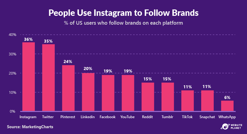 -outline---instagram-marketing-stats-4.png