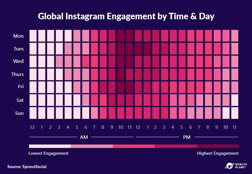 -outline---instagram-marketing-stats-41.png
