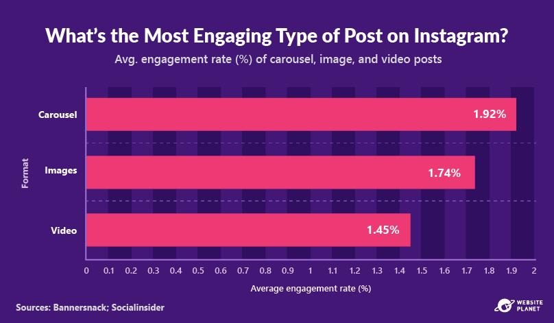 -outline---instagram-marketing-stats-42.png