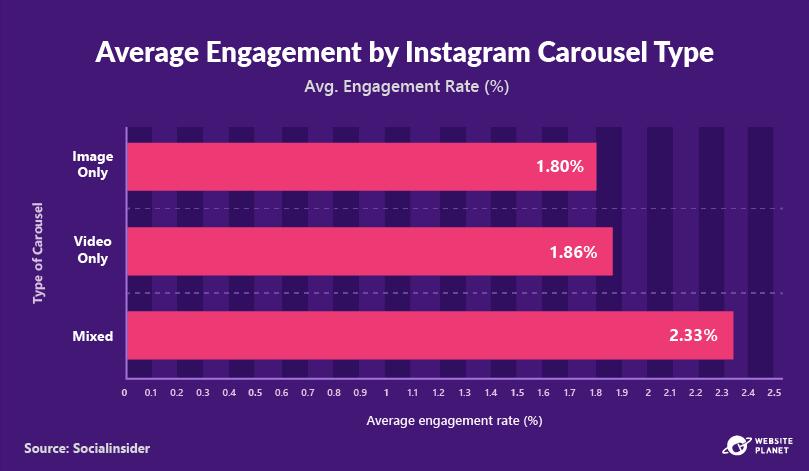 -outline---instagram-marketing-stats-43.png