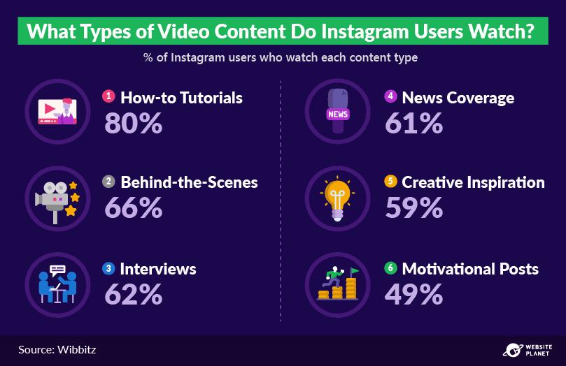 -outline---instagram-marketing-stats-45.png