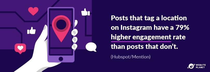 -outline---instagram-marketing-stats-58.png
