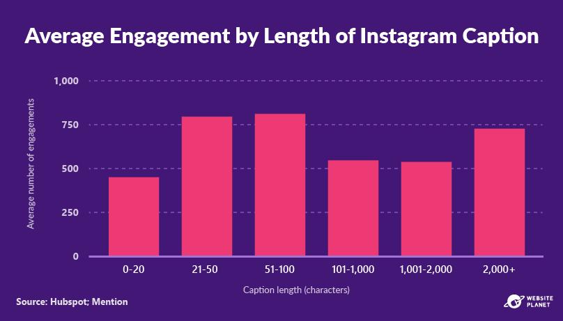 -outline---instagram-marketing-stats-59.png