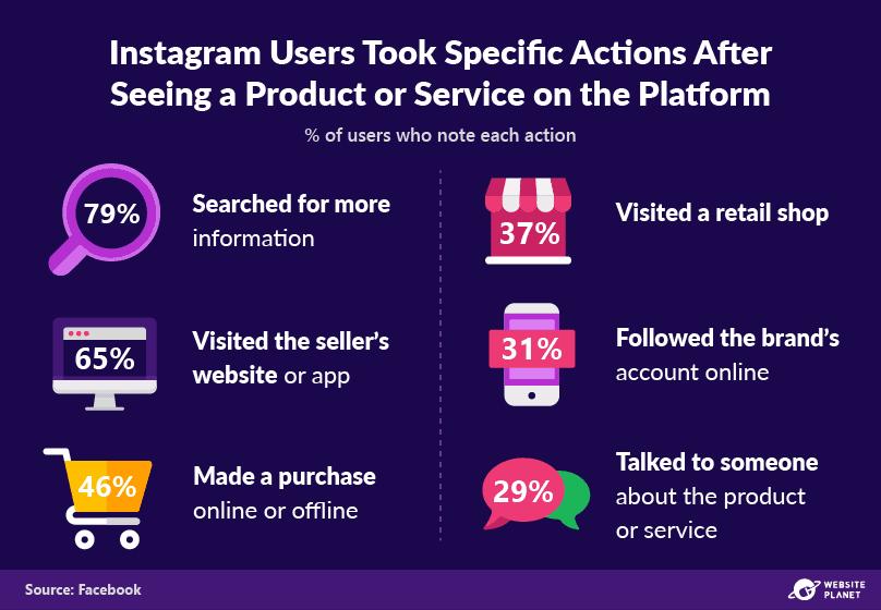 -outline---instagram-marketing-stats-60.png