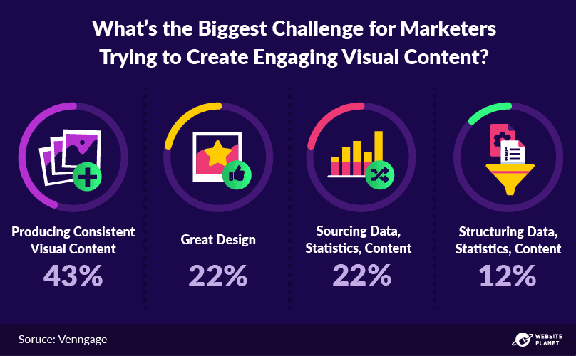 -outline---visual-content-marketing-stats-10.png