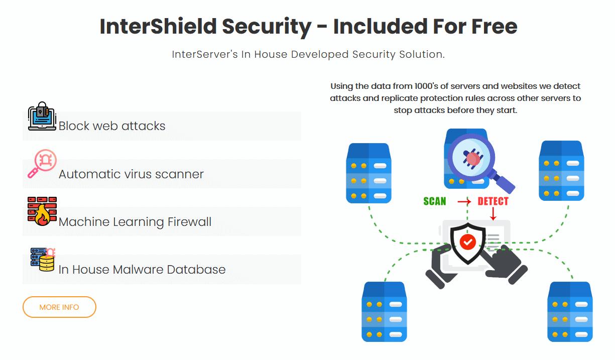 InterServer - Standard security features