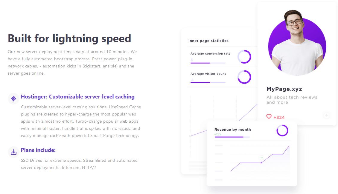 Hostinger - high-performance shared hosting