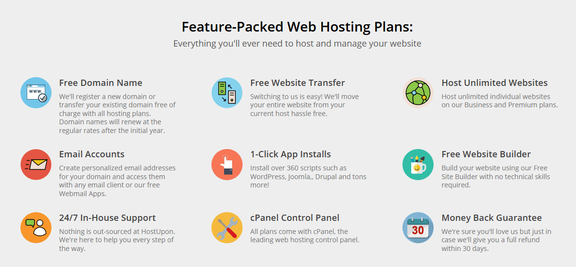 HostUpon - shared hosting features