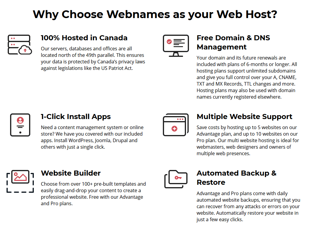 Webnames.ca - shared hosting features