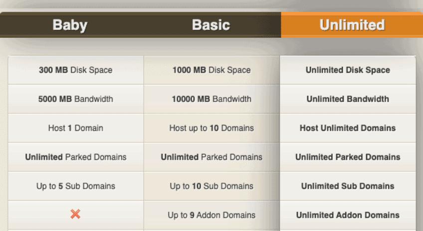 SKGOLD Hosting - shared hosting features