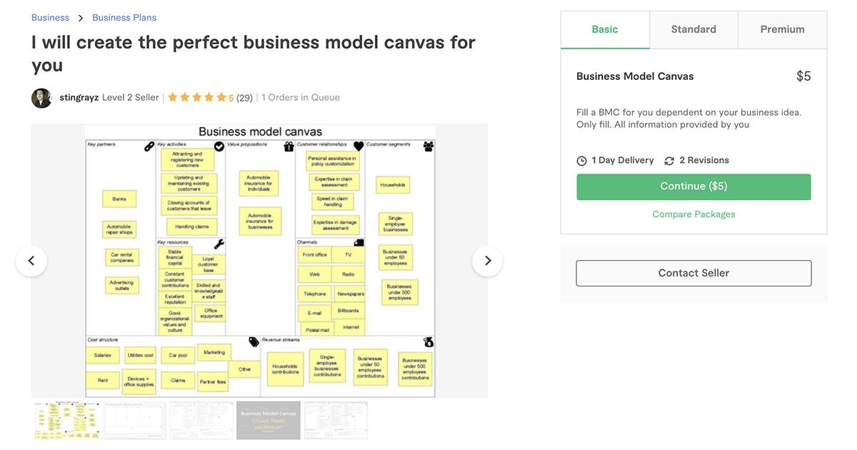 business plan writer on Fiverr – Stingrayz
