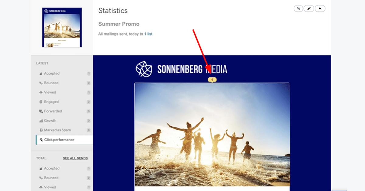GoDaddy Email Marketing heatmap