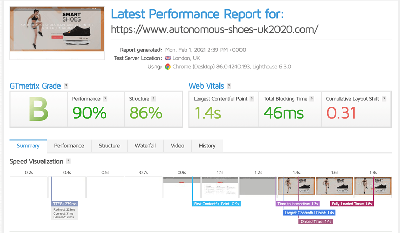 GoDaddy WordPress Hosting Performance