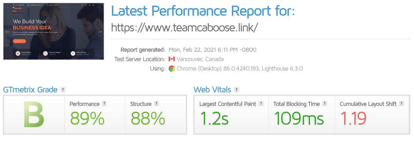 GreenGeeks GTMetrix results